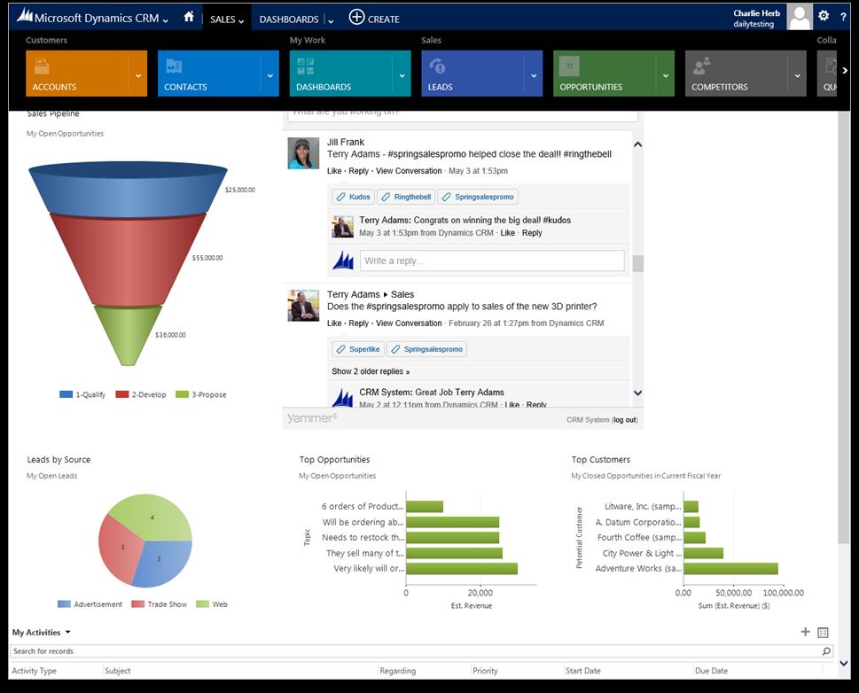 Przykładowy ekran systemu Microsoft Dynamics CRM 2013