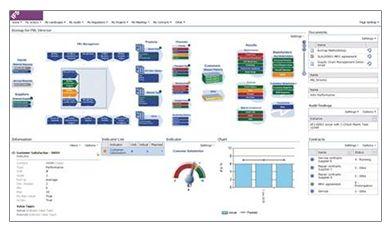 IFS stawia na wizualizacje i analizy w obszarze CPM