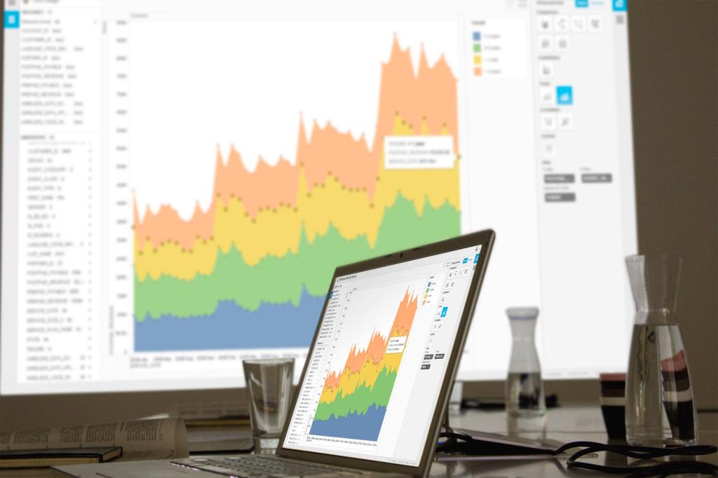Przykład wizualizacji danych przy użyciu SAP Lumira w wersji chmurowej Źródło: SAP