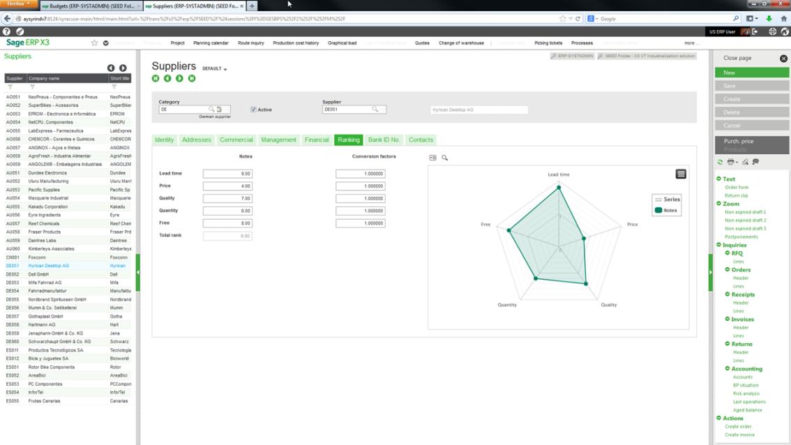 Przykładowy kokpit menedżerski nowej wersji Sage ERP X3