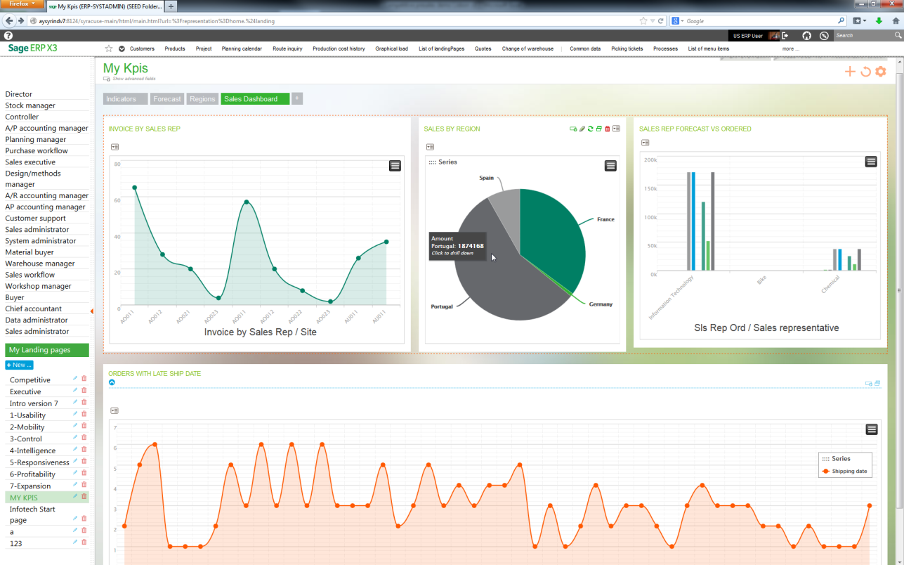 Sage zaprezentował nową wersję systemu ERP X3