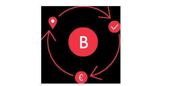 bilot_solutions_procurement