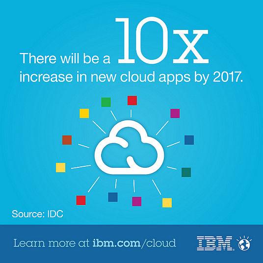 IBM zaoferuje rozwiązania SAP w swojej chmurze