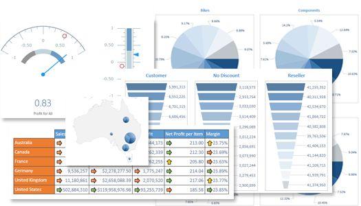 Bonair zaoferuje nowe na polskim rynku rozwiązania analityczne