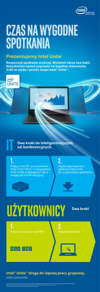 Intel-Unite_Infographic_Final_PL