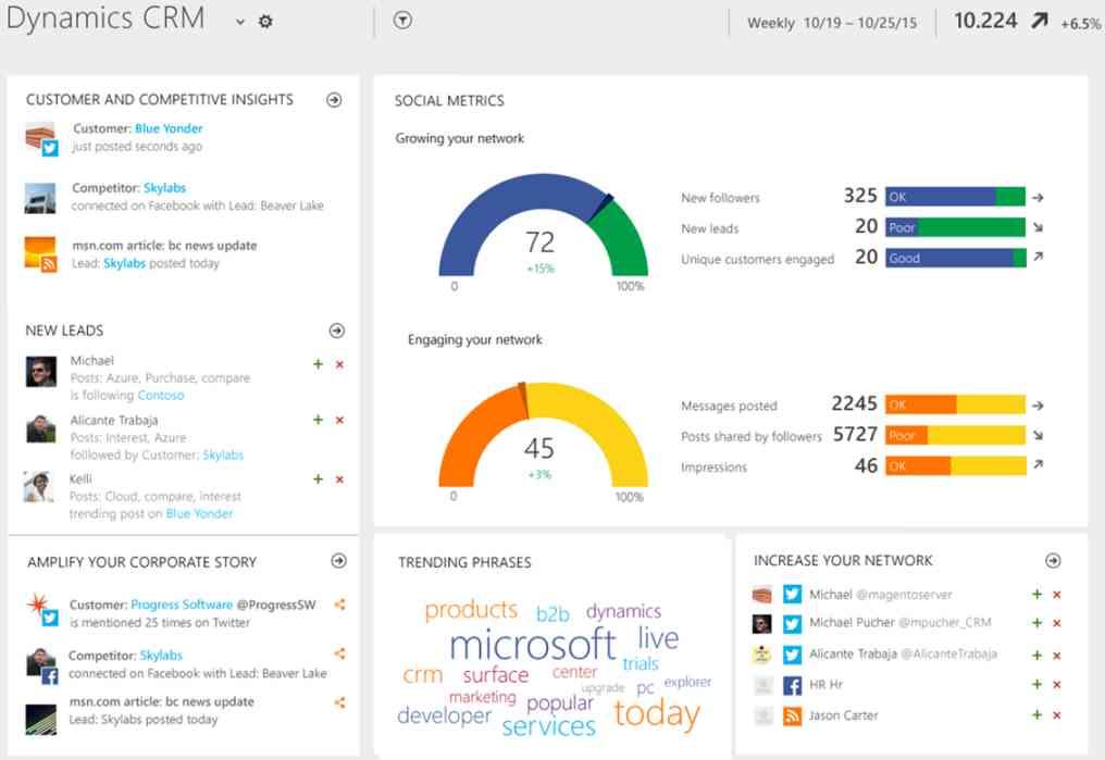Nowy system CRM firmy Microsoft podpowie jak lepiej obsługiwać klientów