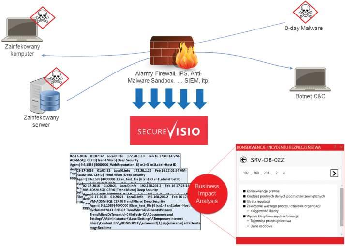 e-secure2
