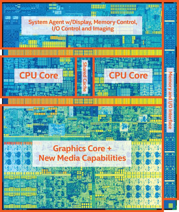 intel_core_7gen