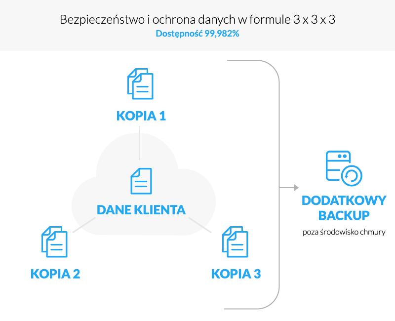Polska firma przełamuje granice cloud computingu!<br><span class=sponsorowany> Advertorial</span>