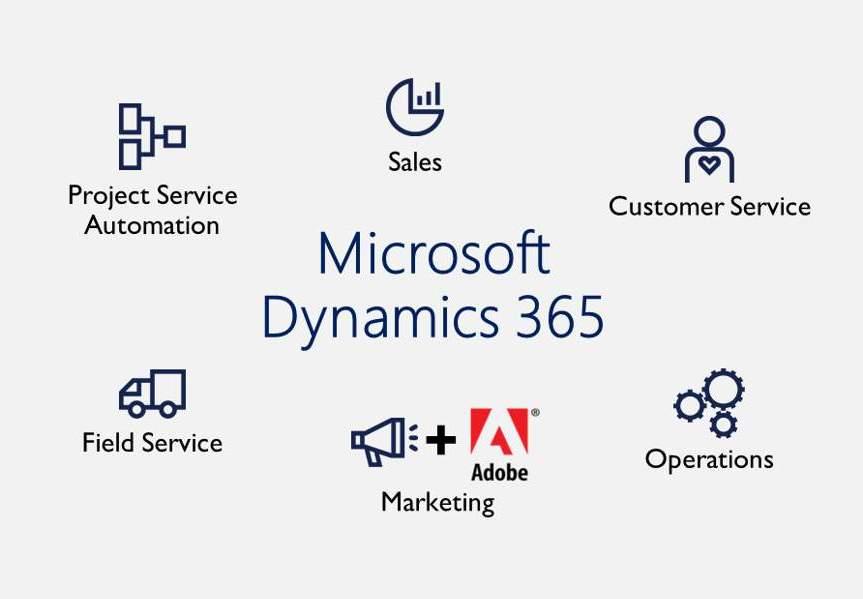 Microsoft Dynamics 365 zrywa z tradycyjnym dla systemów klasy ERP podziałem funkcjonalnym<br><span class=sponsorowany> Advertorial</span>