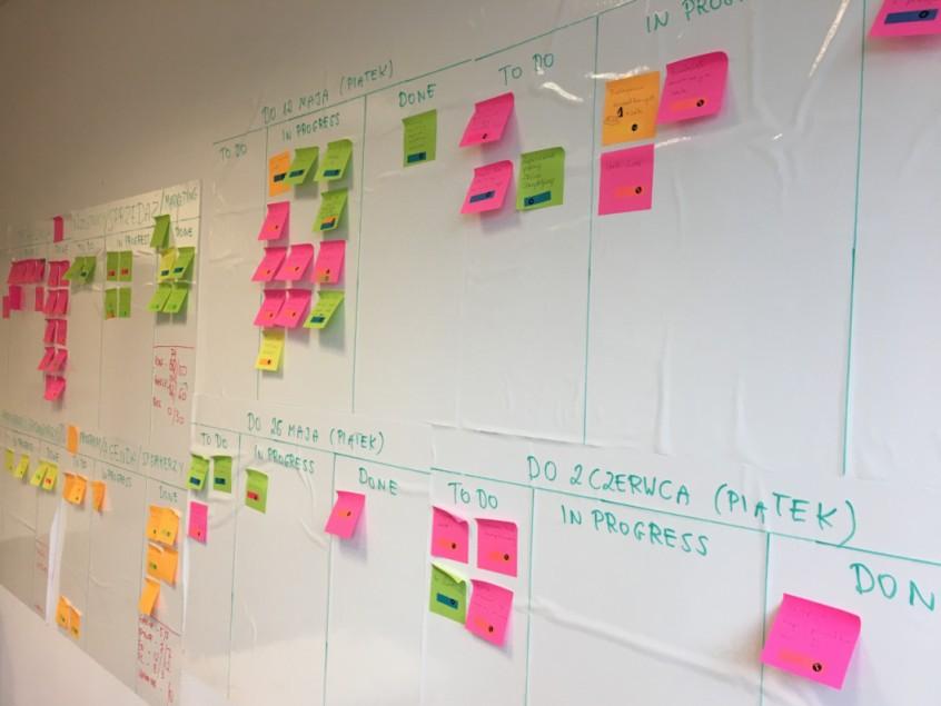 Jak skutecznie wdrożyć pojęcia Lean IT w zespołach biznesowych