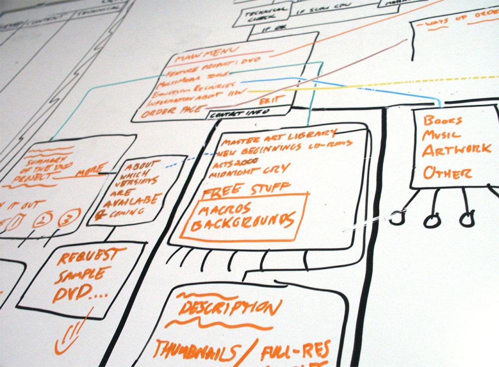 Jak zbudować wartość biznesową organizacji