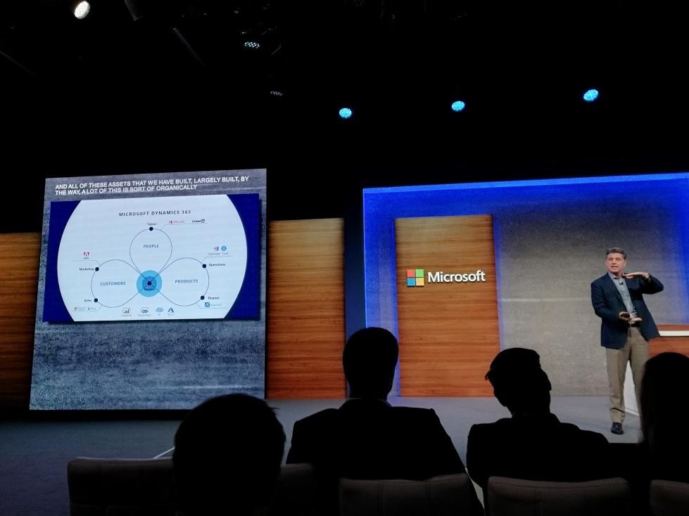 Microsoft: integracja i dane kluczem do cyfrowej transformacji