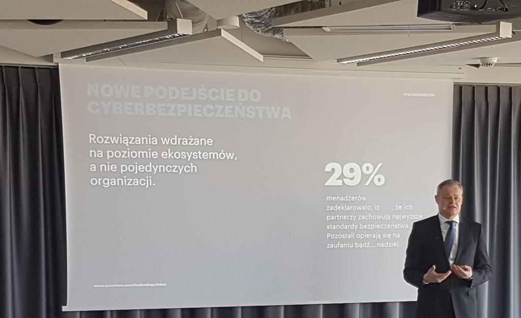Accenture Technology Vision 2019: nadchodzi postcyfrowa era
