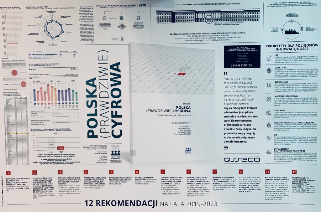 Raport Polska (prawdziwie) cyfrowa – 12 rekomendacji na lata 2019-2023