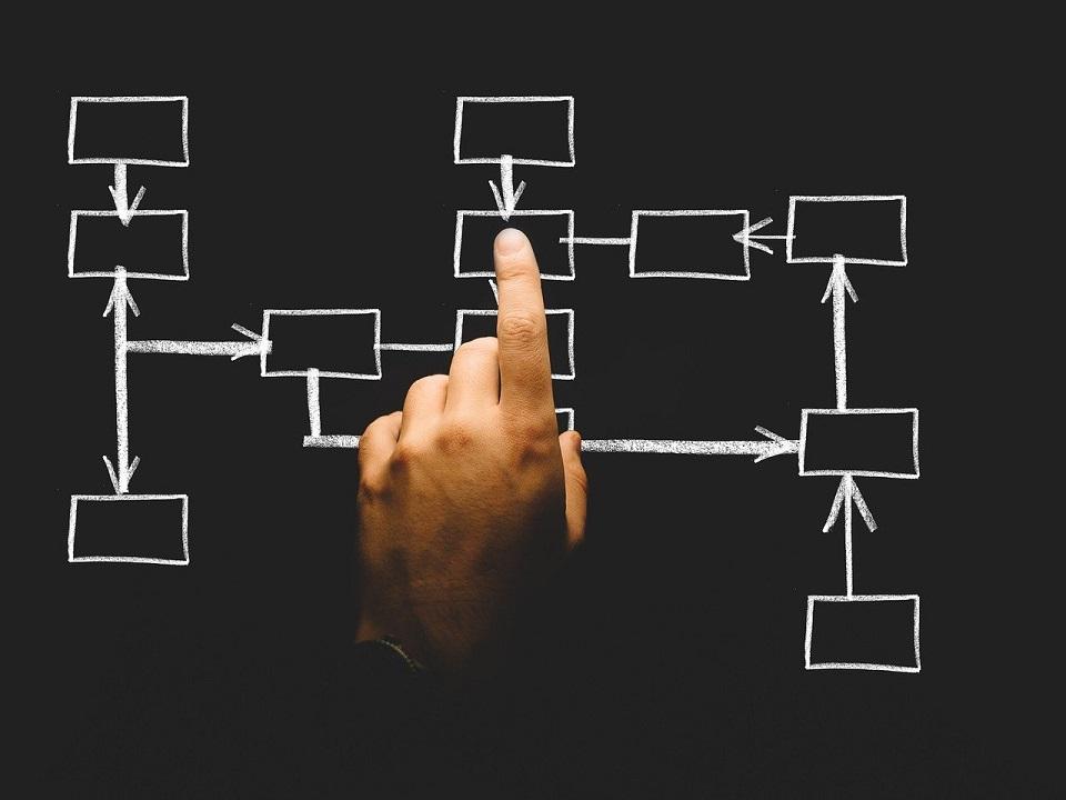 GUS: Systemy ERP są wykorzystywane przez mniej niż co trzecią polską firmę.