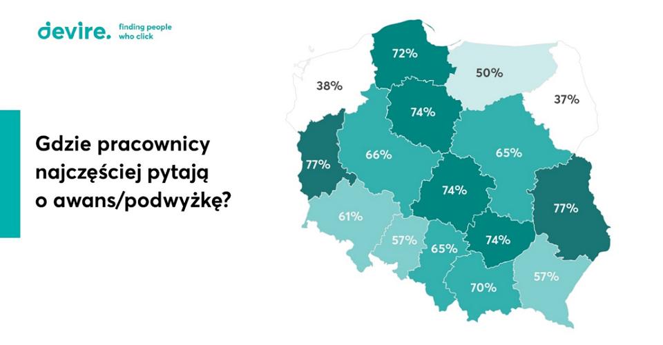 W Warszawie co trzeci pracownik nie pyta o awans lub podwyżkę. W mniejszych miastach zatrudnieni częściej walczą o swoje