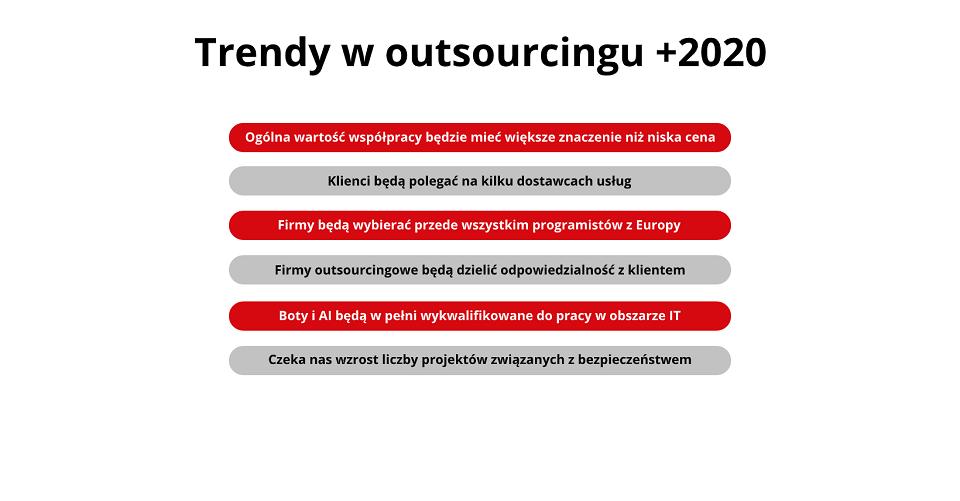Czy pandemia COVID-19 pozytywnie wpłynie na rynek outsourcingu IT?