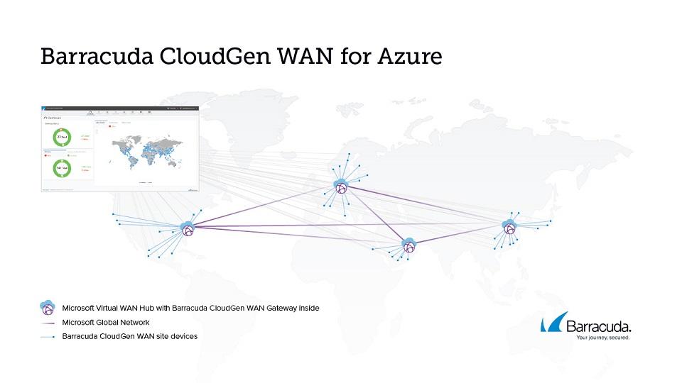 Barracuda CloudGen WAN – pierwsza bezpieczna, kompleksowa usługa SD-WAN oparta natywnie na Microsoft Azure