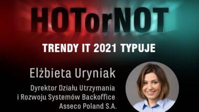 Trendy 2021: HOT or NOT? Typuje Elżbieta Uryniak