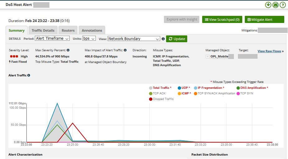 Rekordowy atak DDoS na infrastrukturę Orange Polska