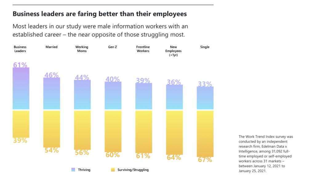 Jak ciągła praca zdalna wpływa na nas i czy powoduje rosnące przeciążenie cyfrowe?