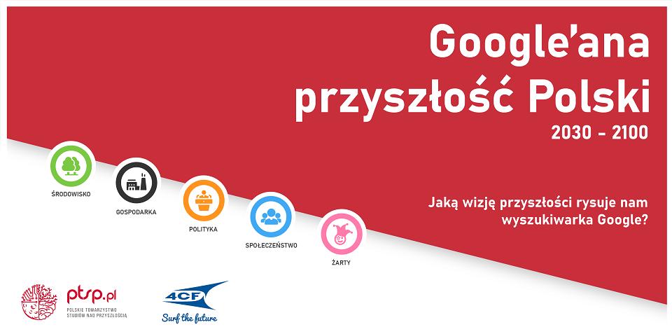 Przy pomocy przeglądarki Google, PTSP przeanalizowało co czeka Polskę do 2100 roku